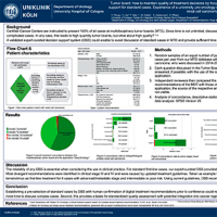 Tumorboards: how to maintain quality of treatment decisions by focusing on complex cases while using digital decision support for standard cases. Experience of a university uro-oncology multidisciplinary cancer board with digital support in renal cell car