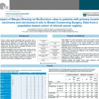 Impact of Margin Shaving on Re-Excision rates in patients with primary invasive carcinoma and carcinoma in situ in Breast Conserving Surgery. Data from a Population based cohort of clinical cancer registry